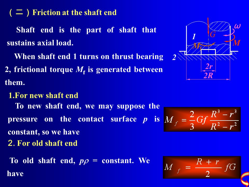 (二)Friction at the shaft end