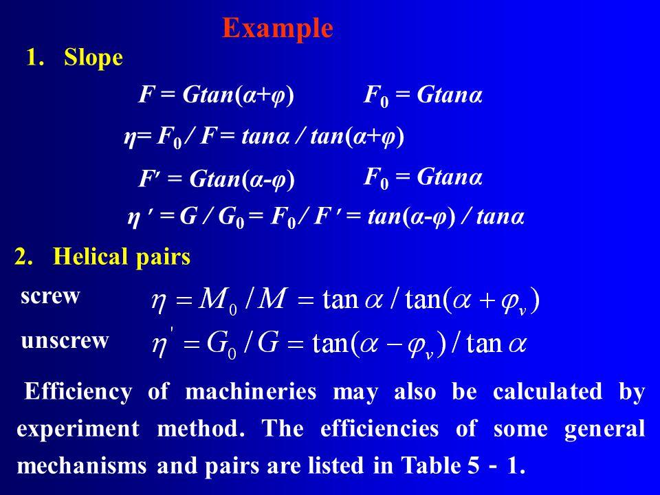 Example 1. Slope F = Gtan(α+φ) F0 = Gtanα η= F0 / F = tanα / tan(α+φ)