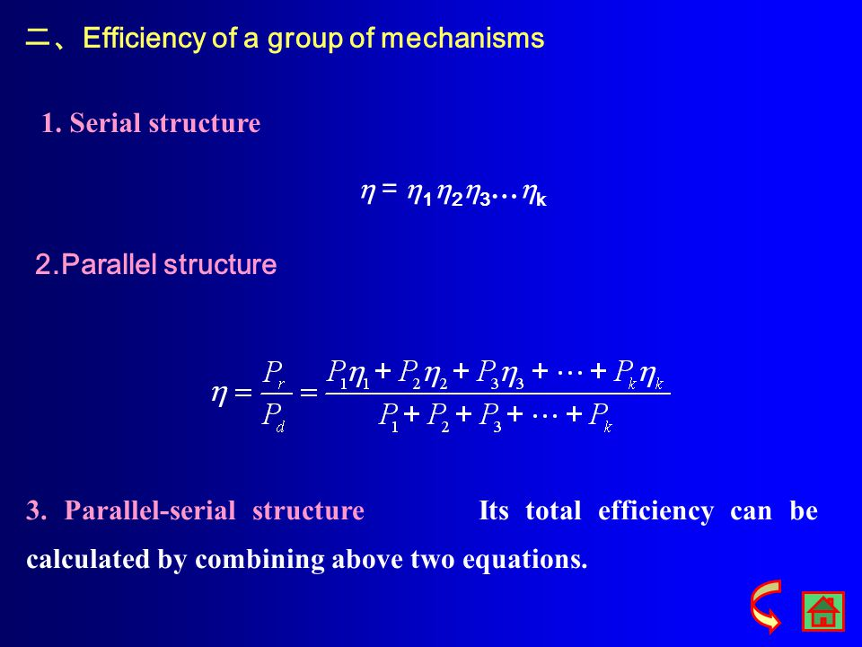 二、Efficiency of a group of mechanisms