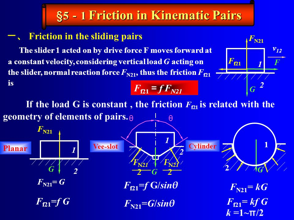 §5-1 Friction in Kinematic Pairs