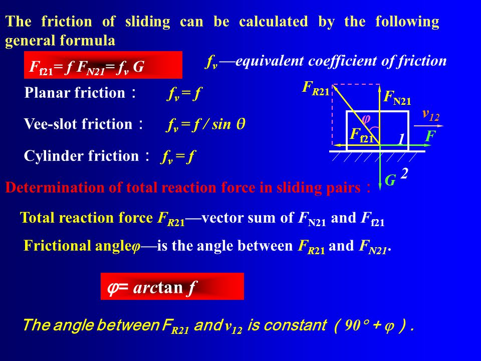 fv —equivalent coefficient of friction