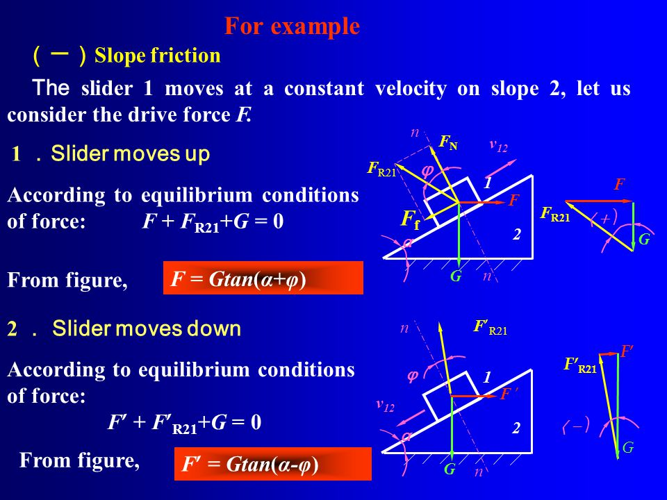 For example (一)Slope friction