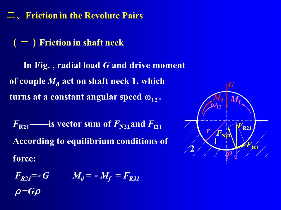 二、Friction in the Revolute Pairs