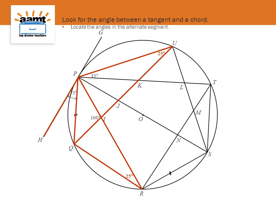 Look for the angle between a tangent and a chord.