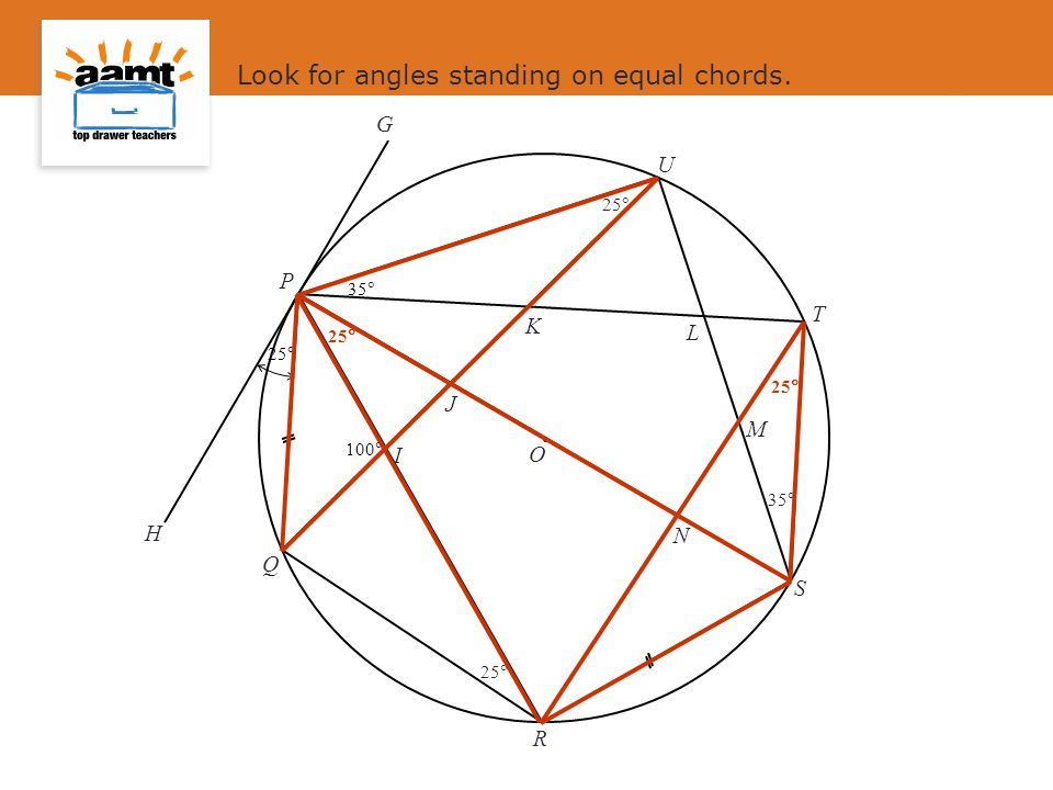 Look for angles standing on equal chords.