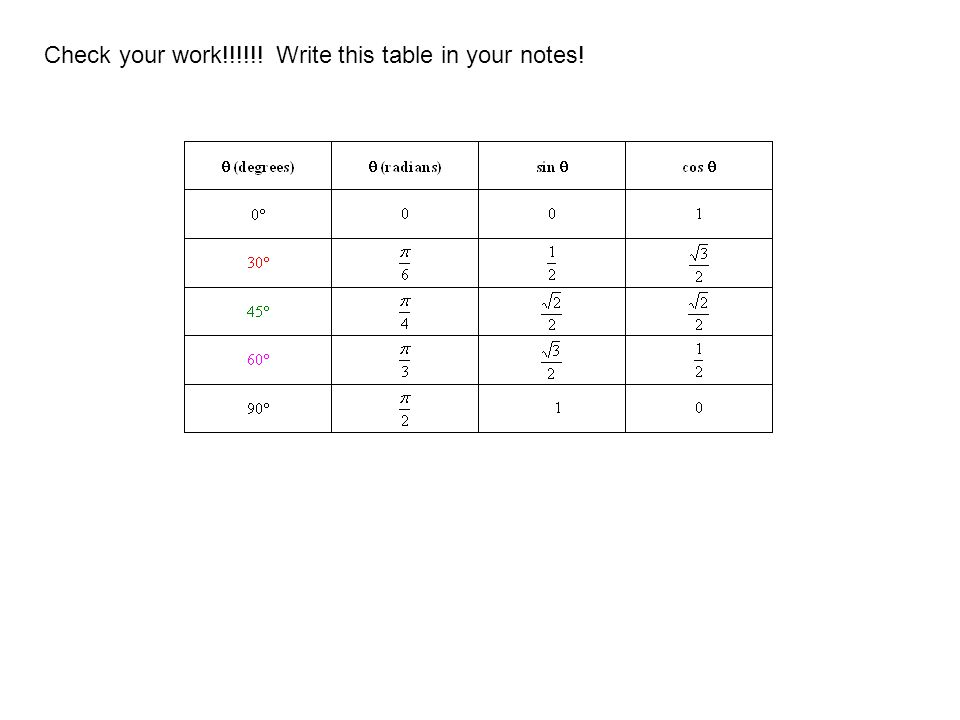 Check your work!!!!!! Write this table in your notes!