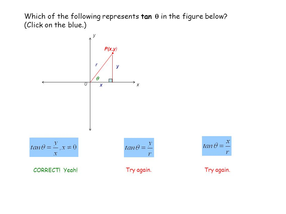 Which of the following represents tan  in the figure below