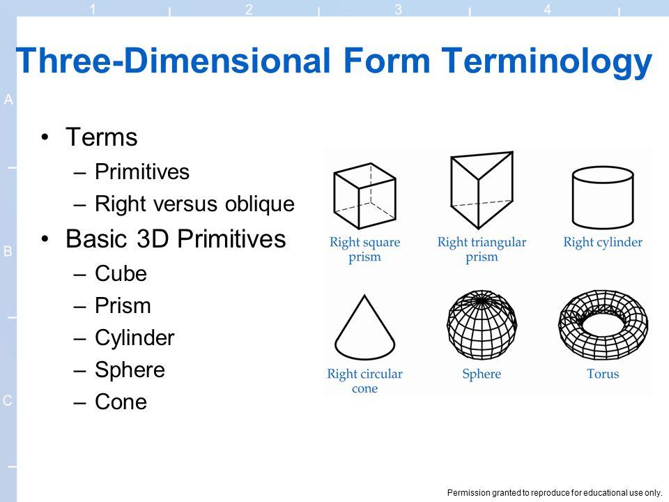 Three-Dimensional Form Terminology