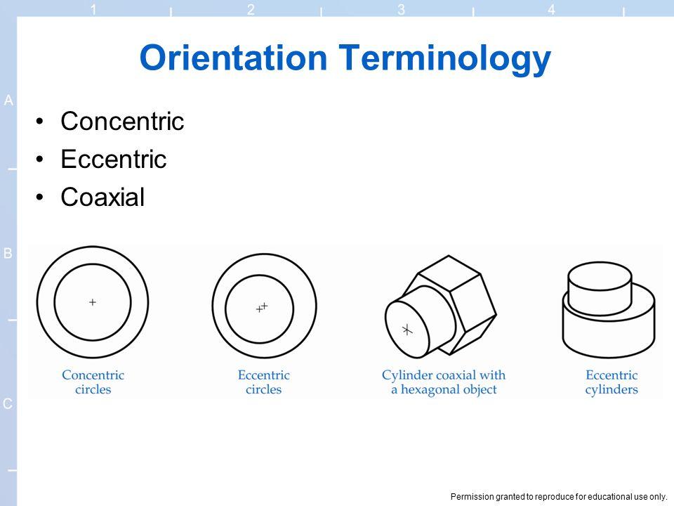 Orientation Terminology