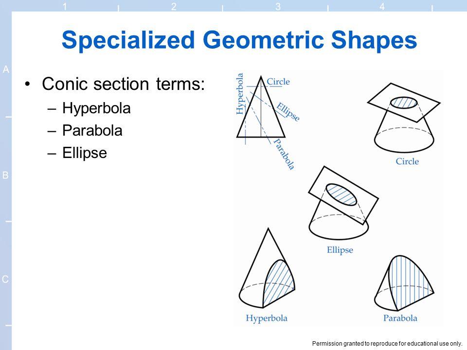 Specialized Geometric Shapes