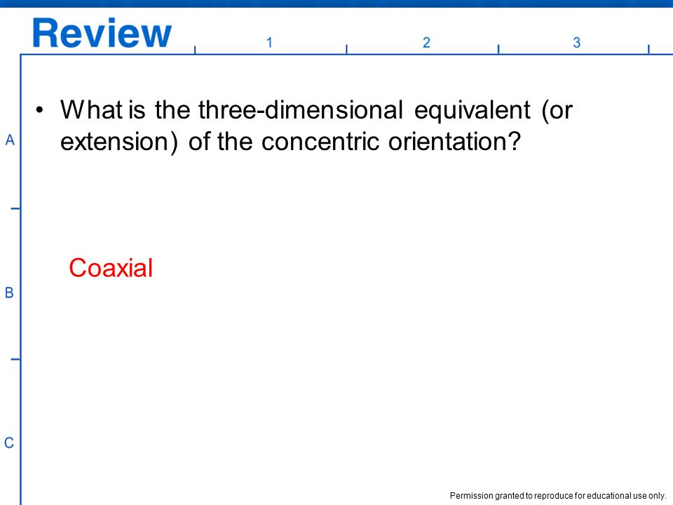 What is the three-dimensional equivalent (or extension) of the concentric orientation