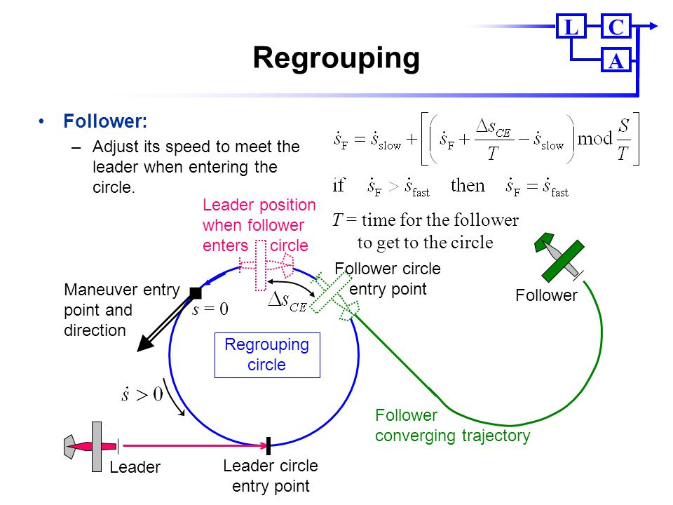 Regrouping Follower: T = time for the follower to get to the circle