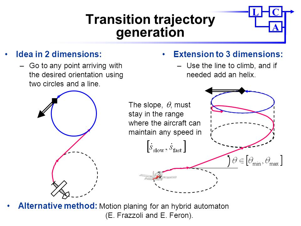 Transition trajectory generation