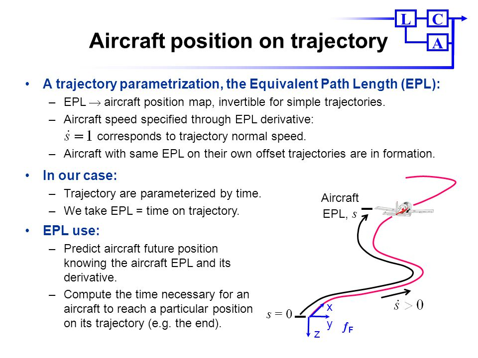 Aircraft position on trajectory