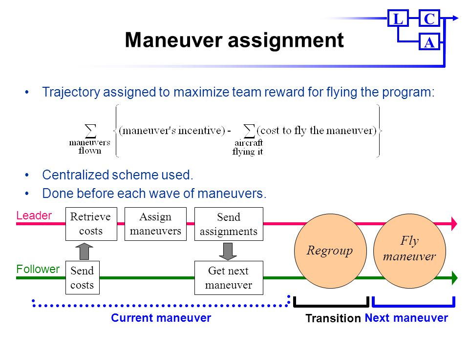 Maneuver assignment Trajectory assigned to maximize team reward for flying the program: Centralized scheme used.