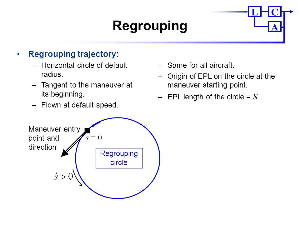 Regrouping Regrouping trajectory: s = 0