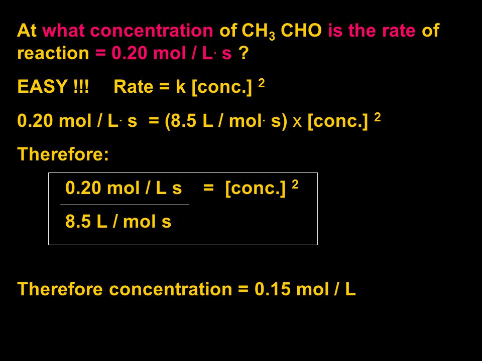 At what concentration of CH3 CHO is the rate of reaction = 0