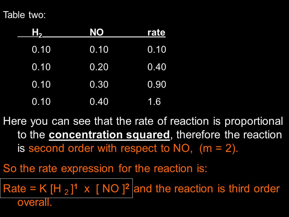 So the rate expression for the reaction is:
