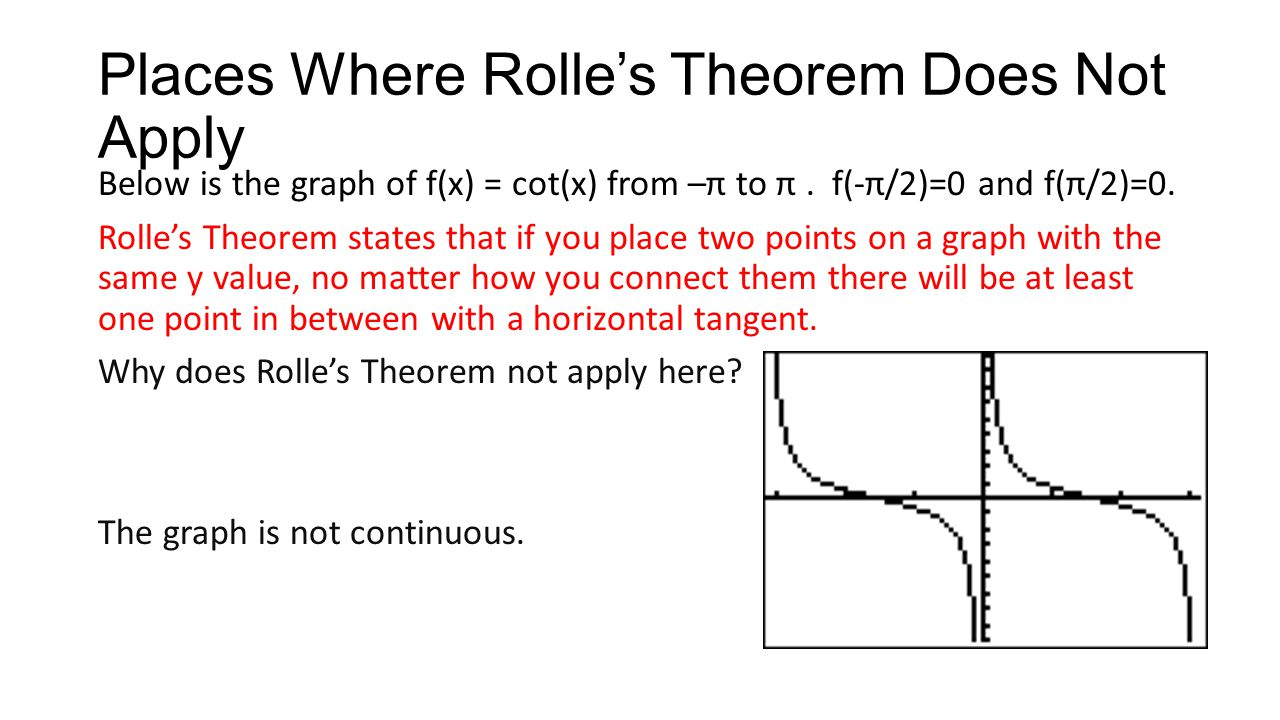 Places Where Rolle's Theorem Does Not Apply
