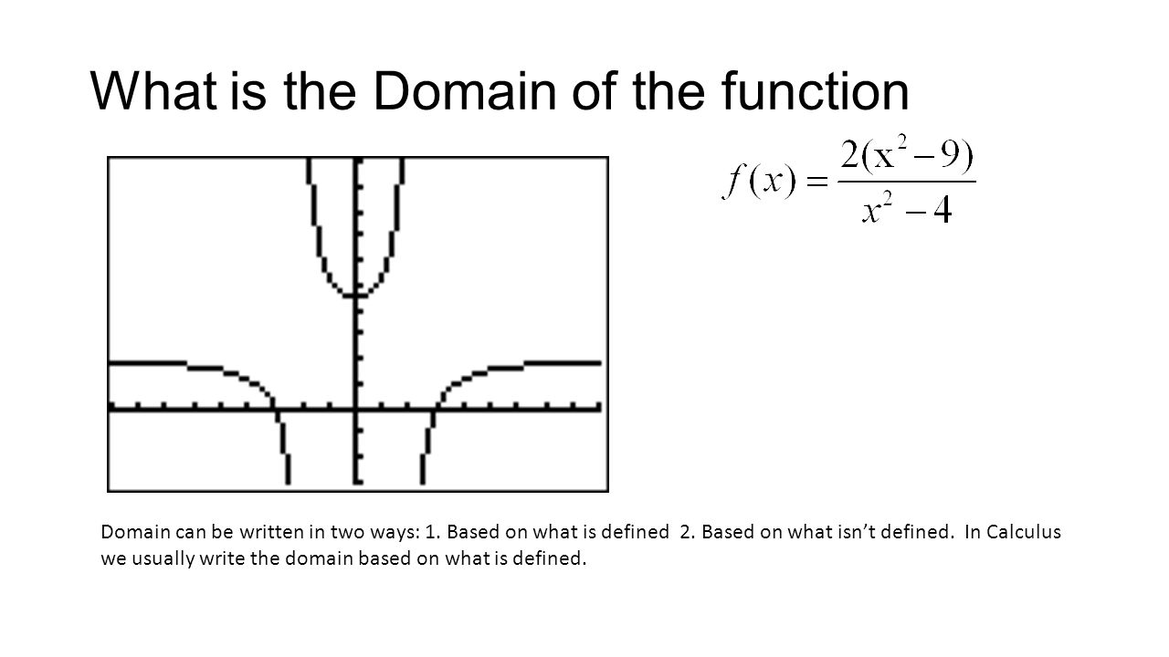 What is the Domain of the function