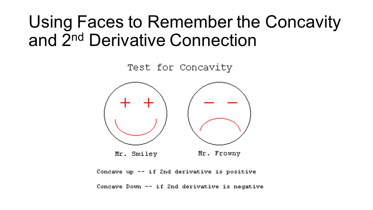 Using Faces to Remember the Concavity and 2nd Derivative Connection