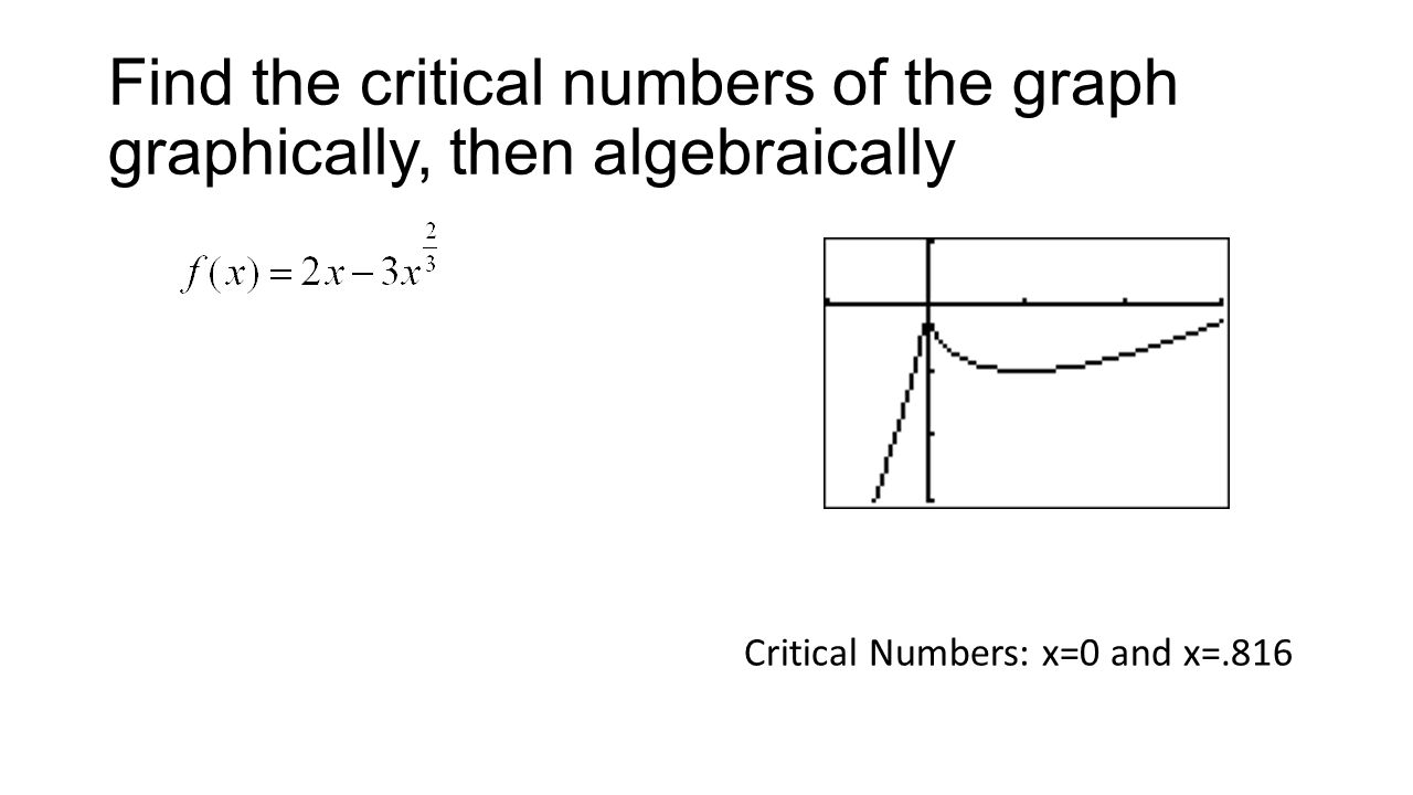 Find the critical numbers of the graph graphically, then algebraically