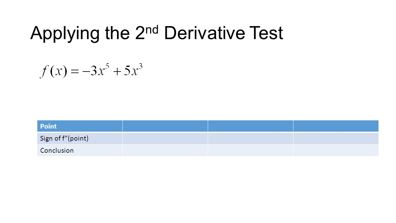Applying the 2nd Derivative Test