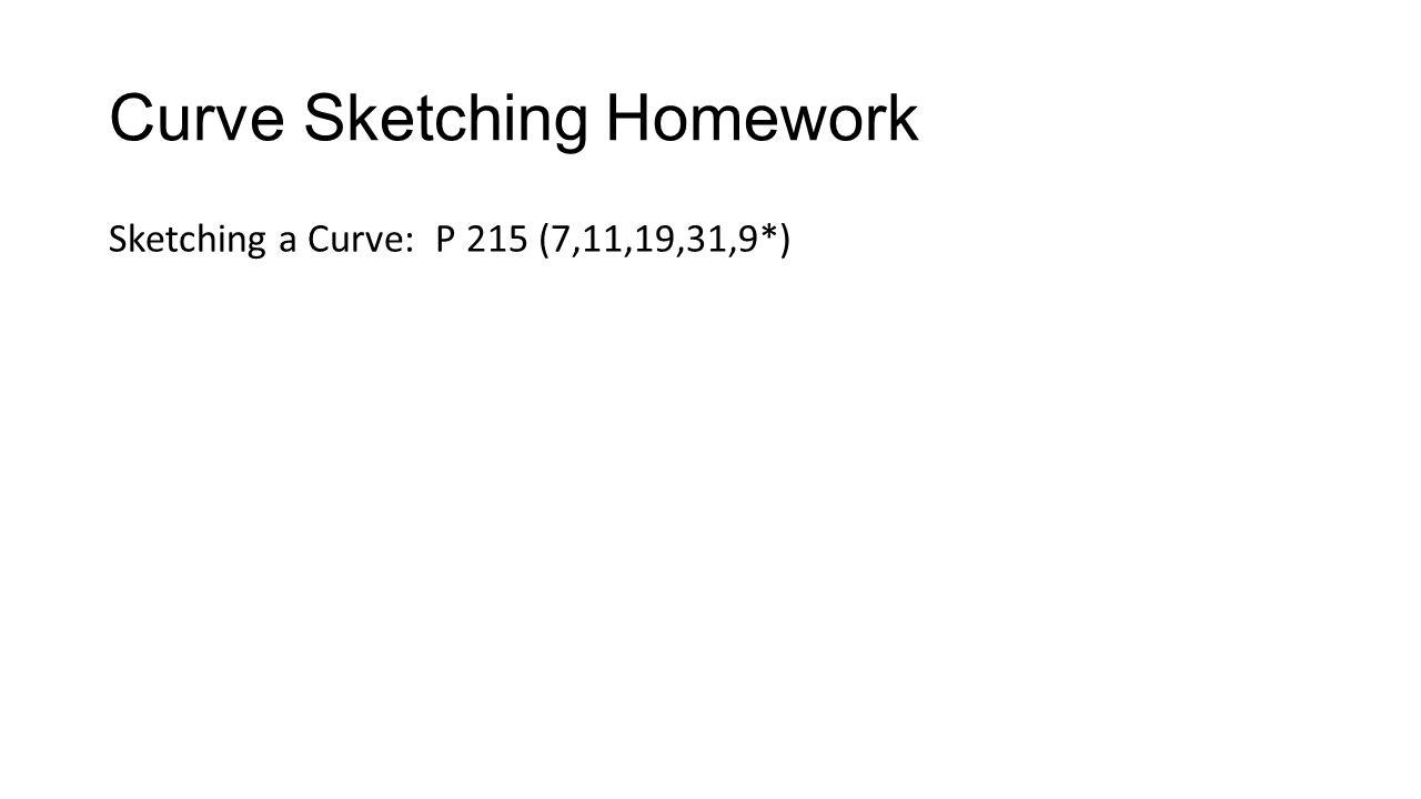 Curve Sketching Homework