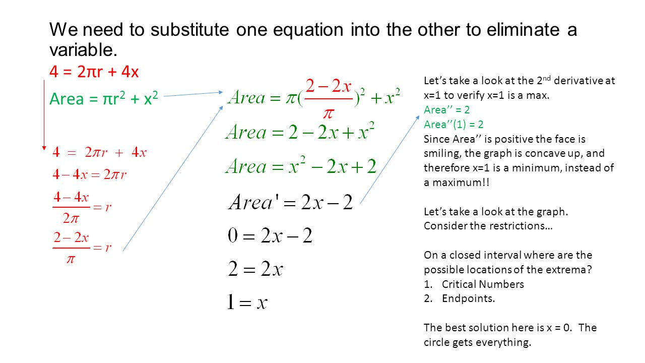 We need to substitute one equation into the other to eliminate a variable.