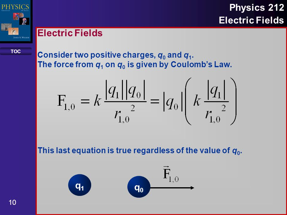 Electric Fields q1 q0 Consider two positive charges, q0 and q1.