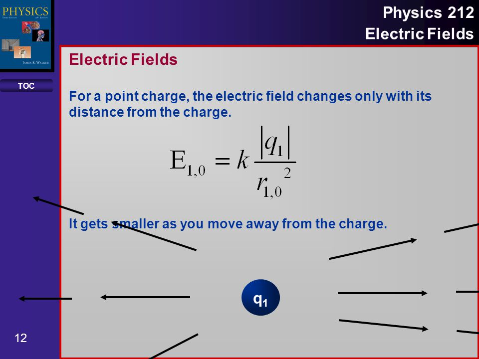 Electric Fields For a point charge, the electric field changes only with its distance from the charge.