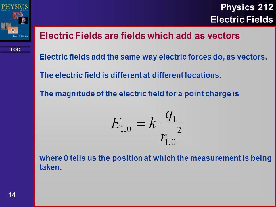 Electric Fields are fields which add as vectors