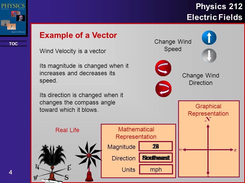 Example of a Vector Change Wind Speed Wind Velocity is a vector