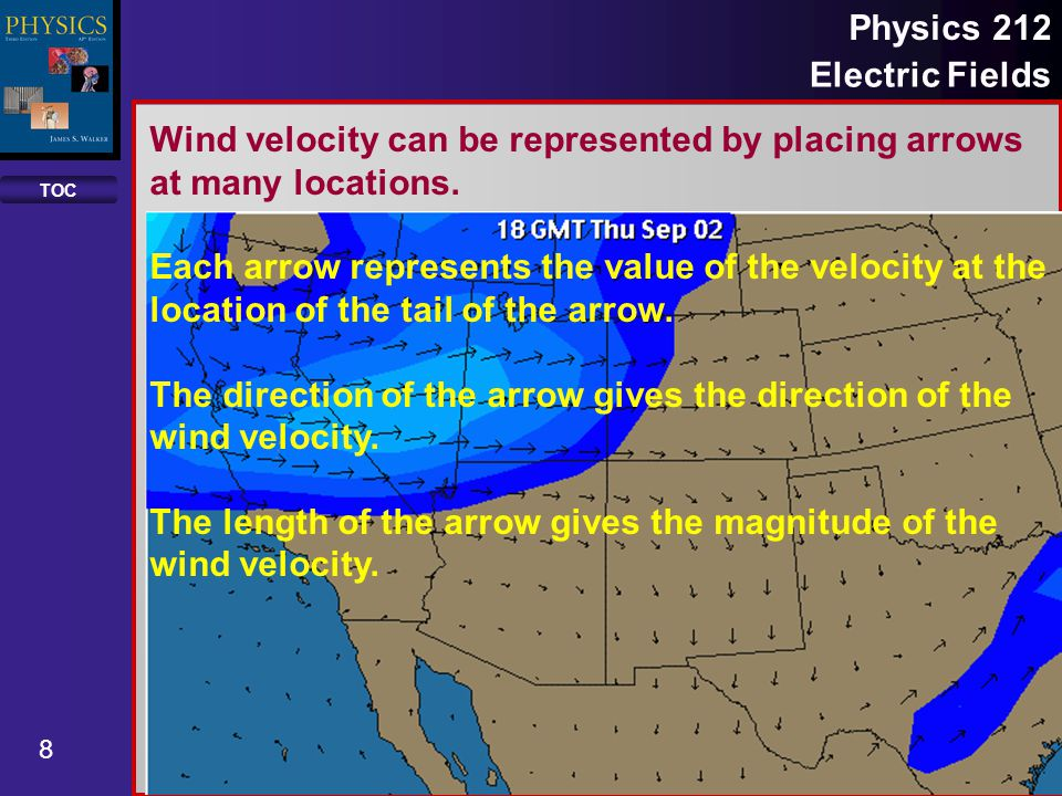 Wind velocity can be represented by placing arrows at many locations.