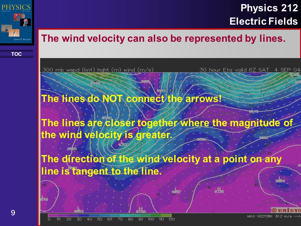 The wind velocity can also be represented by lines.