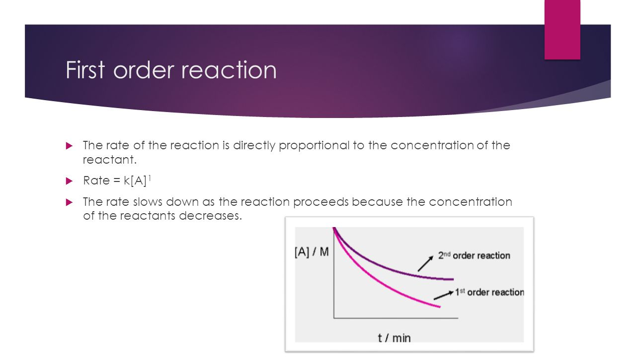First order reaction The rate of the reaction is directly proportional to the concentration of the reactant.