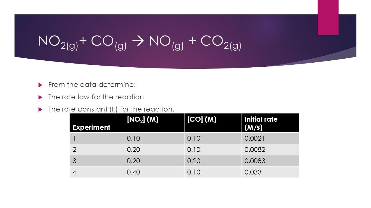 NO2(g)+ CO(g)  NO(g) + CO2(g)