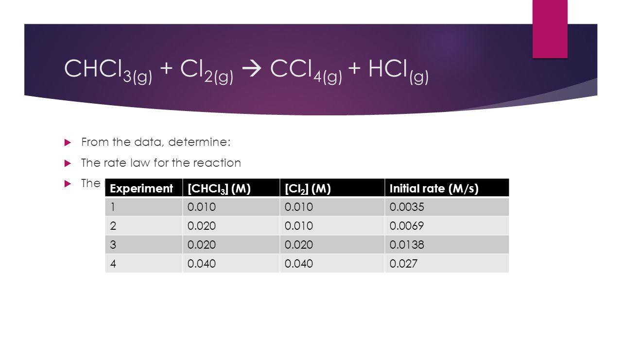 CHCl3(g) + Cl2(g)  CCl4(g) + HCl(g)