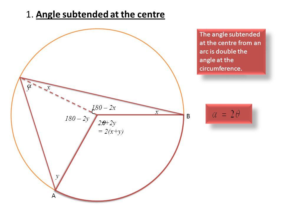 1. Angle subtended at the centre