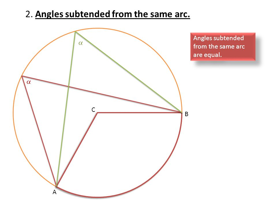 2. Angles subtended from the same arc.