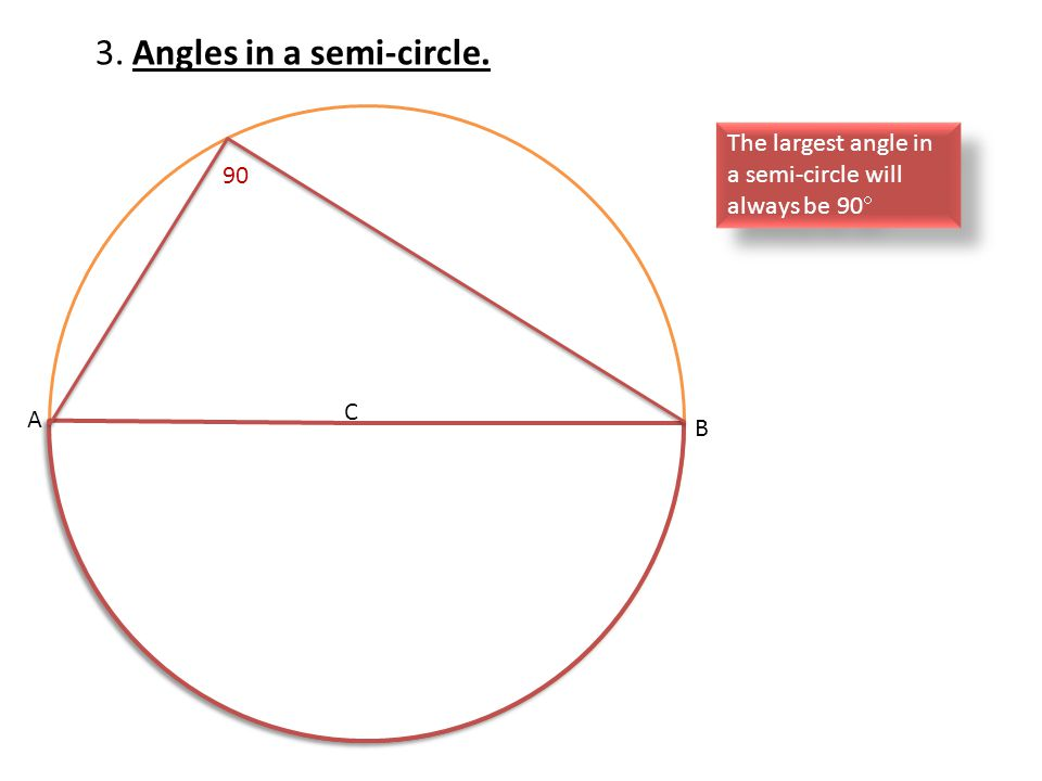 3. Angles in a semi-circle.