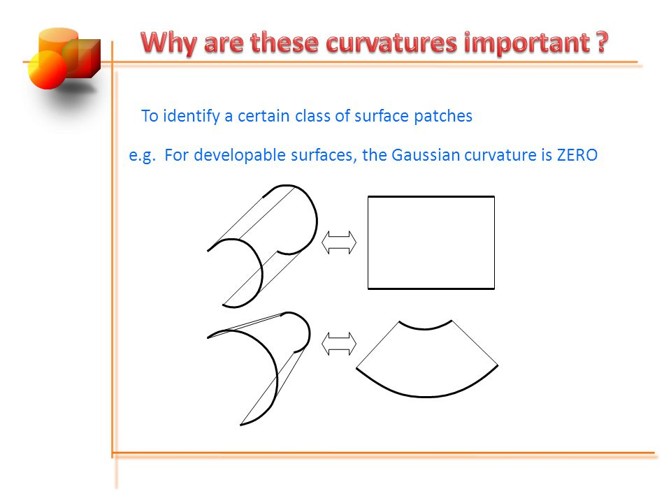 Why are these curvatures important