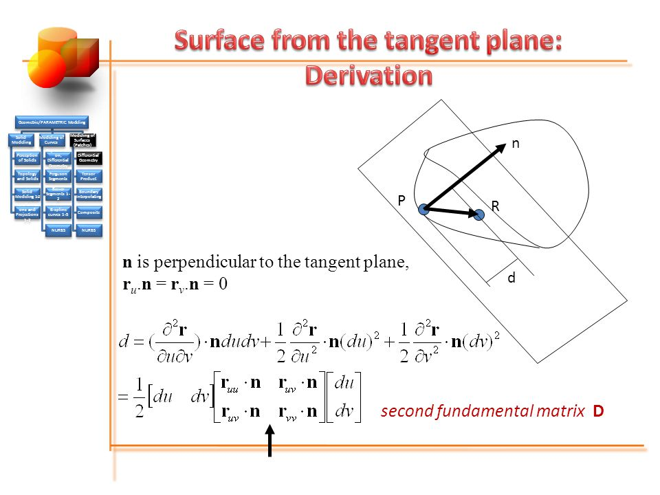 Surface from the tangent plane: Derivation