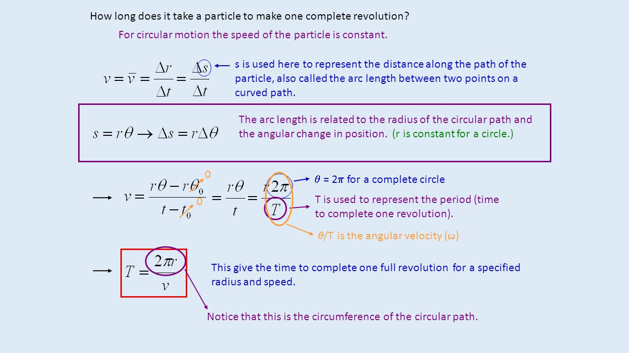 How long does it take a particle to make one complete revolution