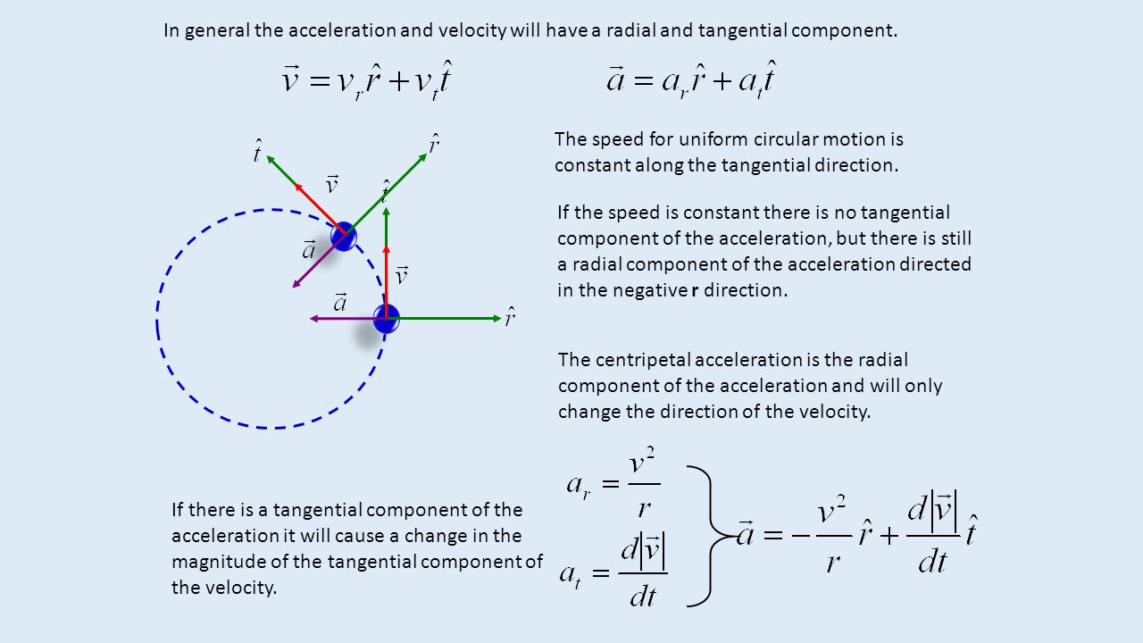 In general the acceleration and velocity will have a radial and tangential component.