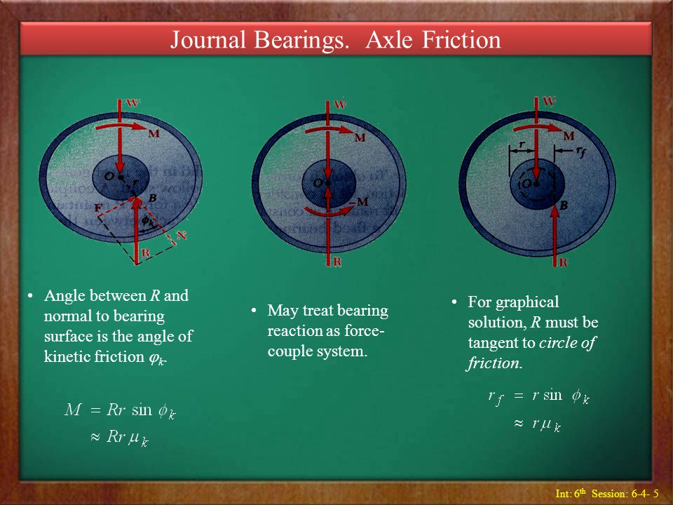 Journal Bearings. Axle Friction