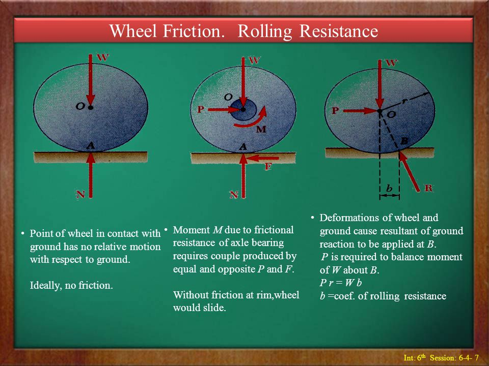Wheel Friction. Rolling Resistance