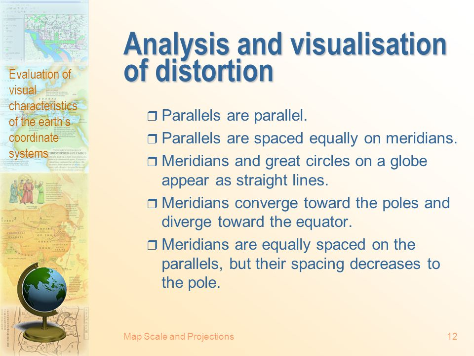 Analysis and visualisation of distortion