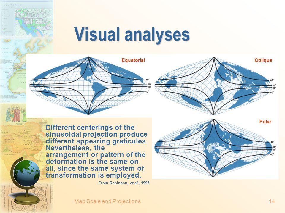 Visual analyses Equatorial. Oblique. Polar.