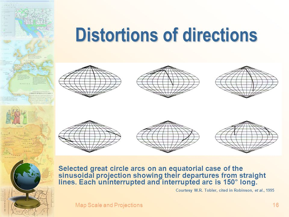 Distortions of directions